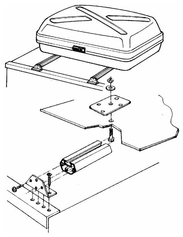 Thule Mounting Rack für Top-Boxen